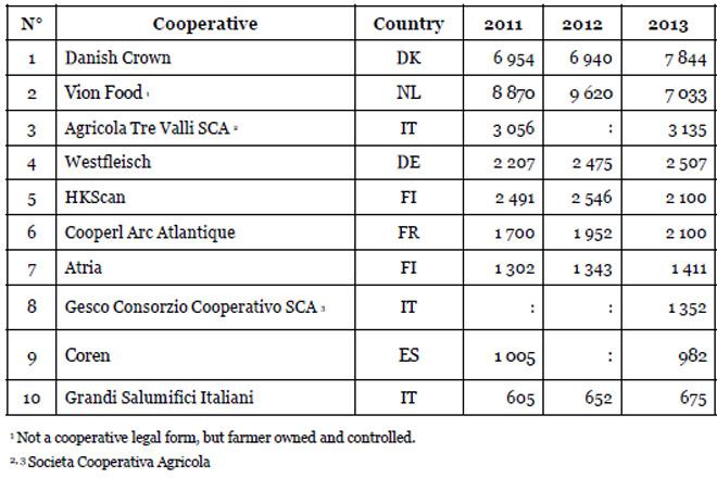 COGA_COGECA_2014_cooperativas_leiteiras_UE_standar