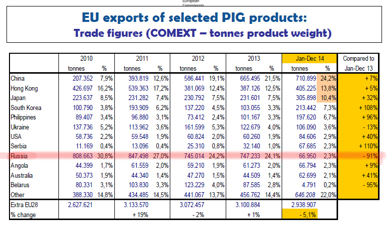 exportacions_porcino_ue_2014_01_standar