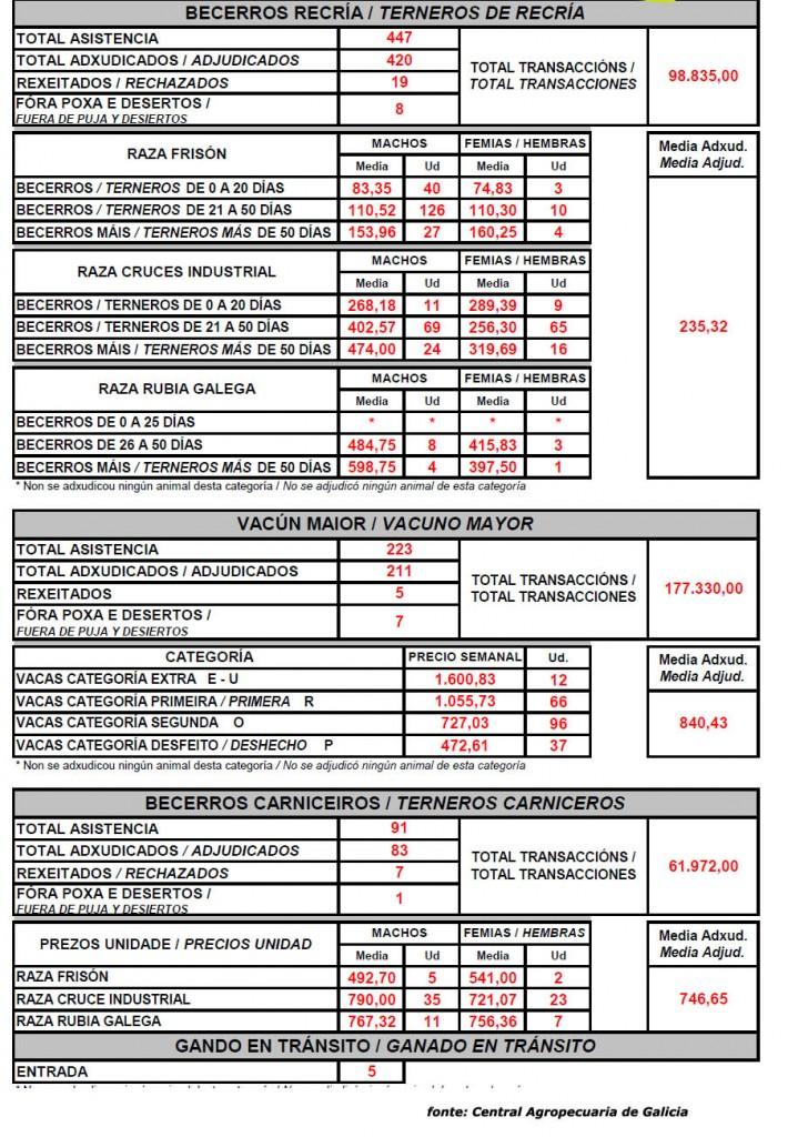 COTIZACIONS_SILLEDA_vacun_24_03_2015