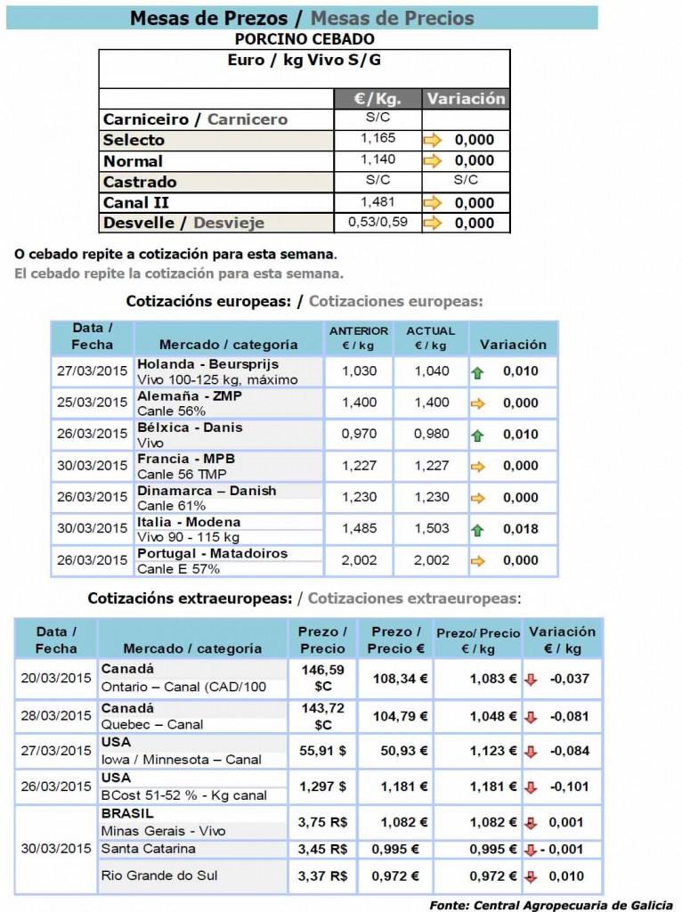 cotizacions_Silleda_porcino_31_03_2015