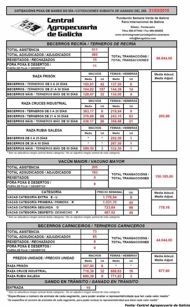 cotizacions_Silleda_vacun_31_03_2015