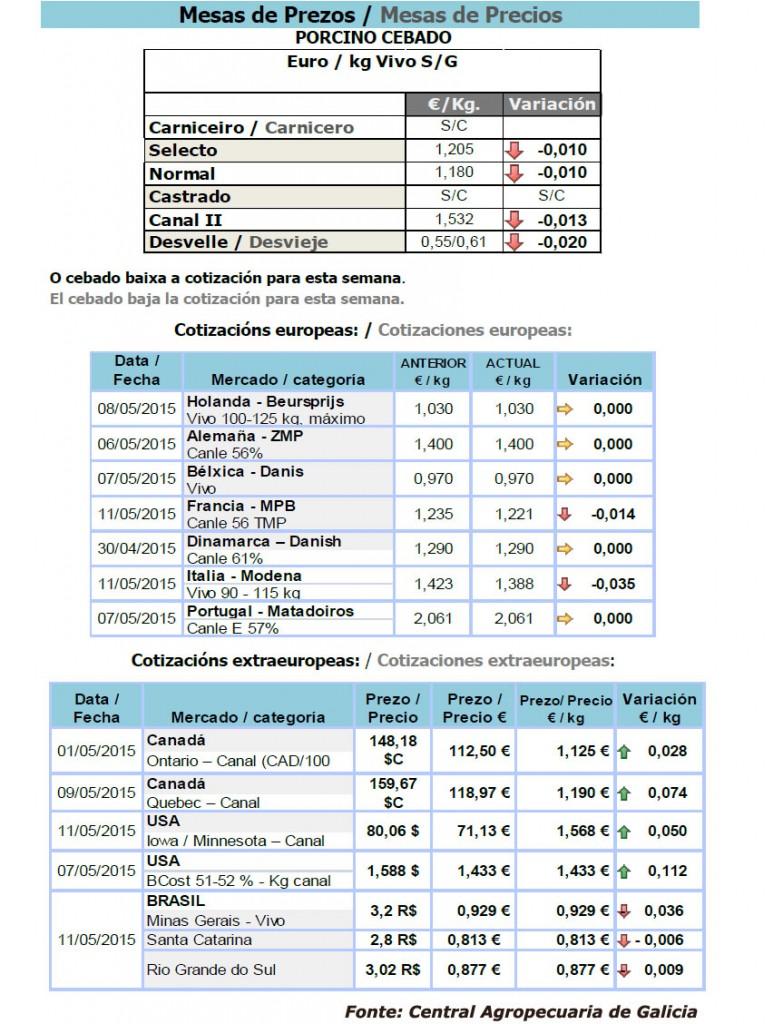 cotizacions_porcino_silleda_12_05_15