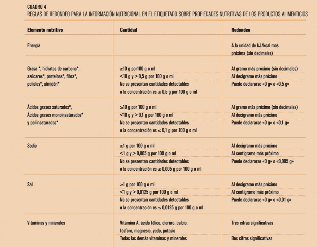 ETIQUETAXE_MEL_02_APICULTURA_IBERICA