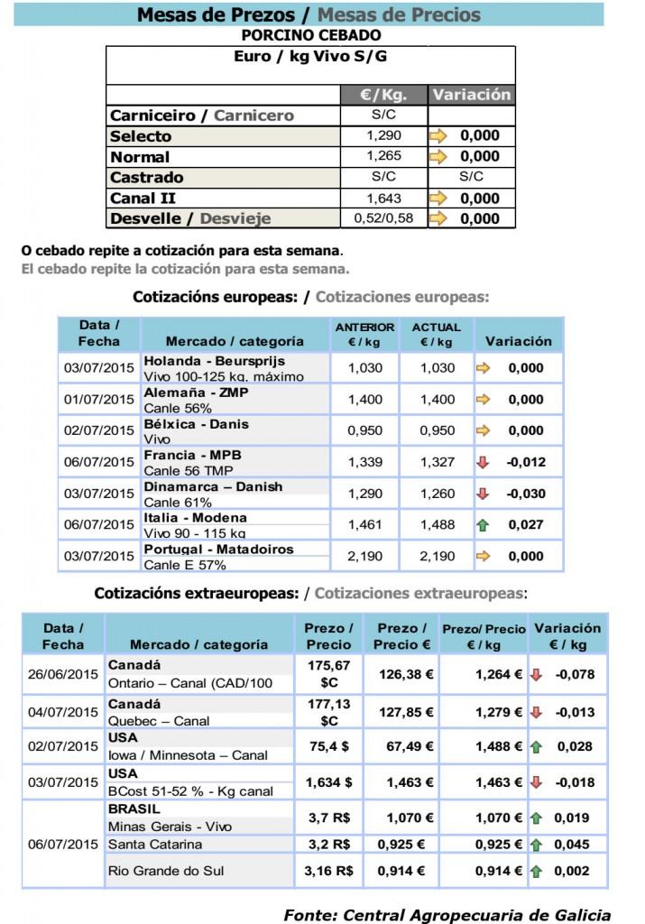 cotizacions_porcino_silleda_7_7_15