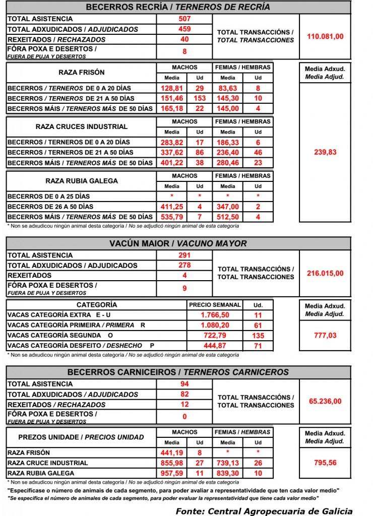 cotizacions_vacun_silleda_7_7_15