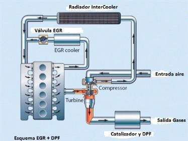 motor_emisions