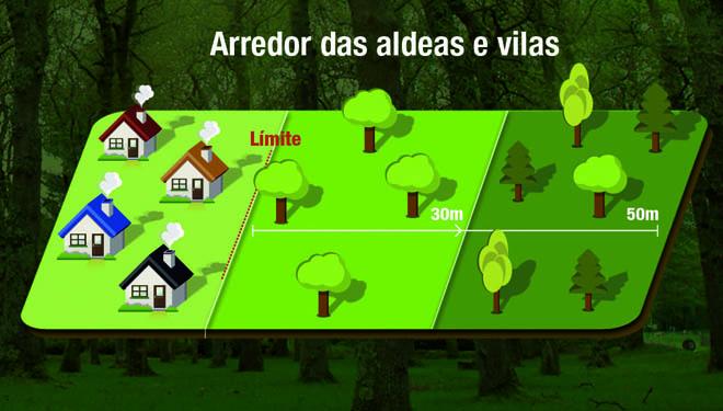 FAIXAS_PROTECCION_ALDEAS