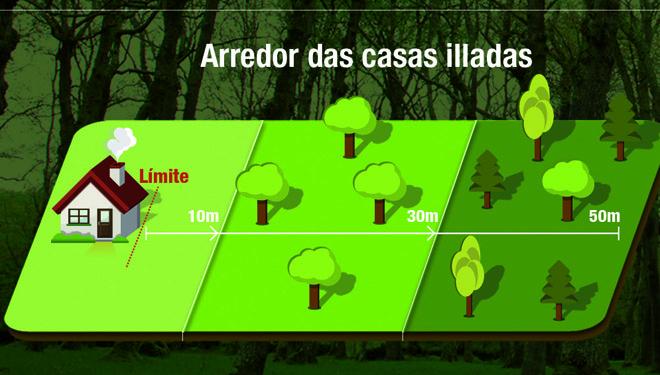 FAIXAS_PROTECCION_CASAS