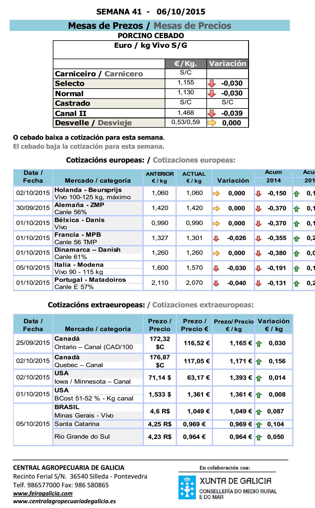 COTIZACIONS_PORCINO_ESPAÑA_6_OUTUBRO_2015