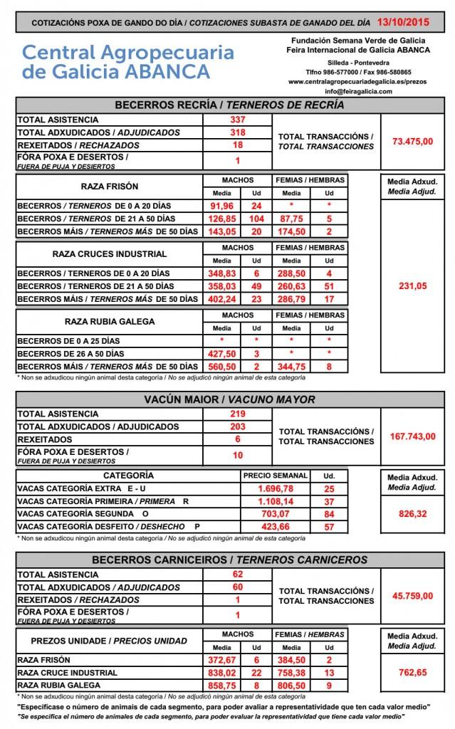 COTIZACIONS_VACUNO_ESPAÑA_13_OUTUBRO_2015