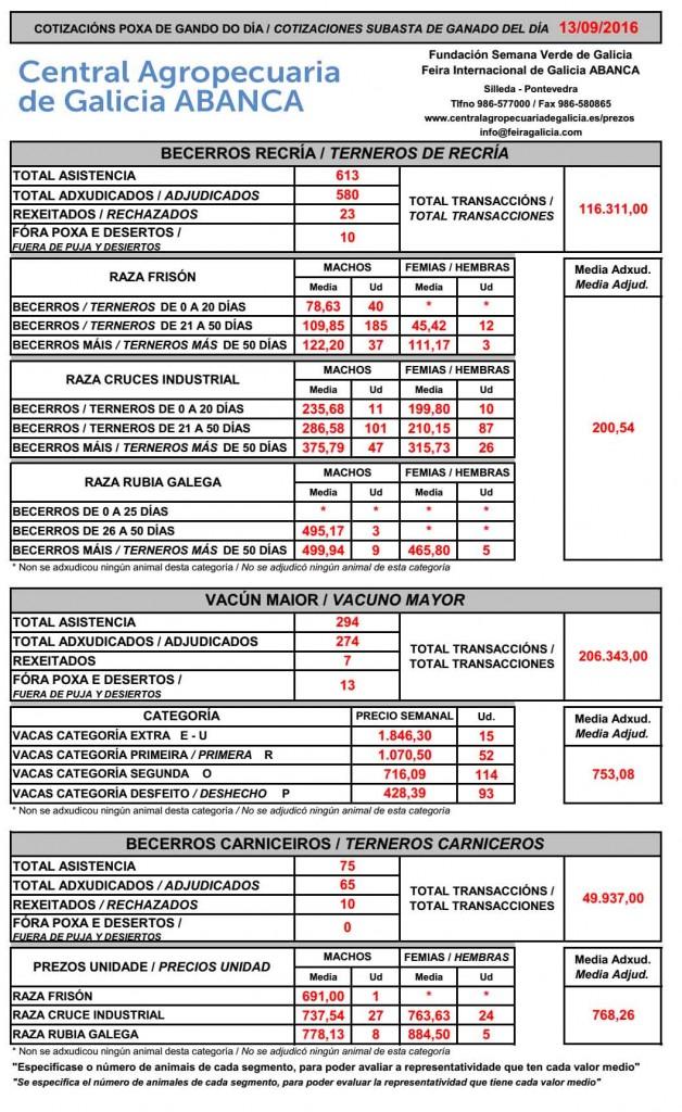 silleda_cotizacions_setembro_2_vacuno