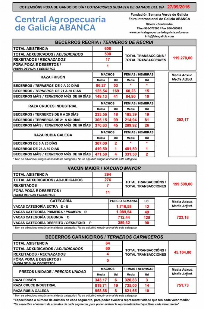 silleda_cotizacions_vacun_setembro_2_16