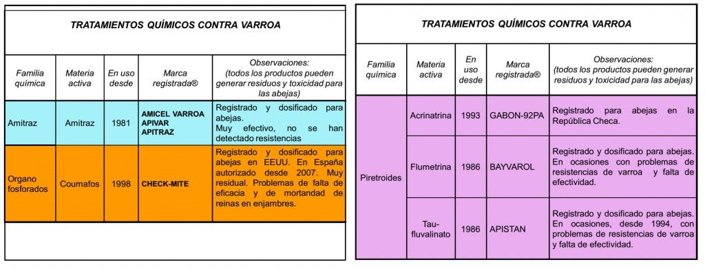 pajuelo_01_tratamientos