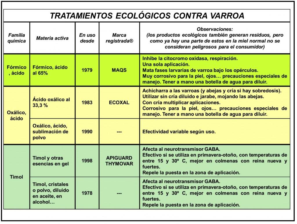 pajuelo_02_tratamientos
