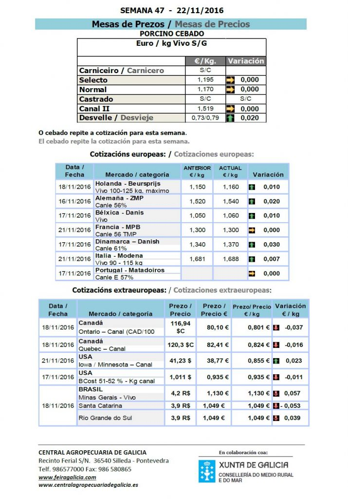 cotizacions_silleda_porcino_22_novembro_16