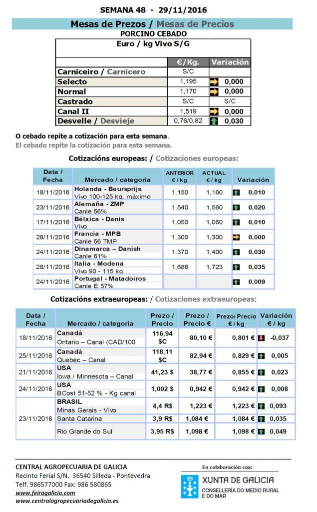 cotizacions_silleda_porcino_28_novembro_16