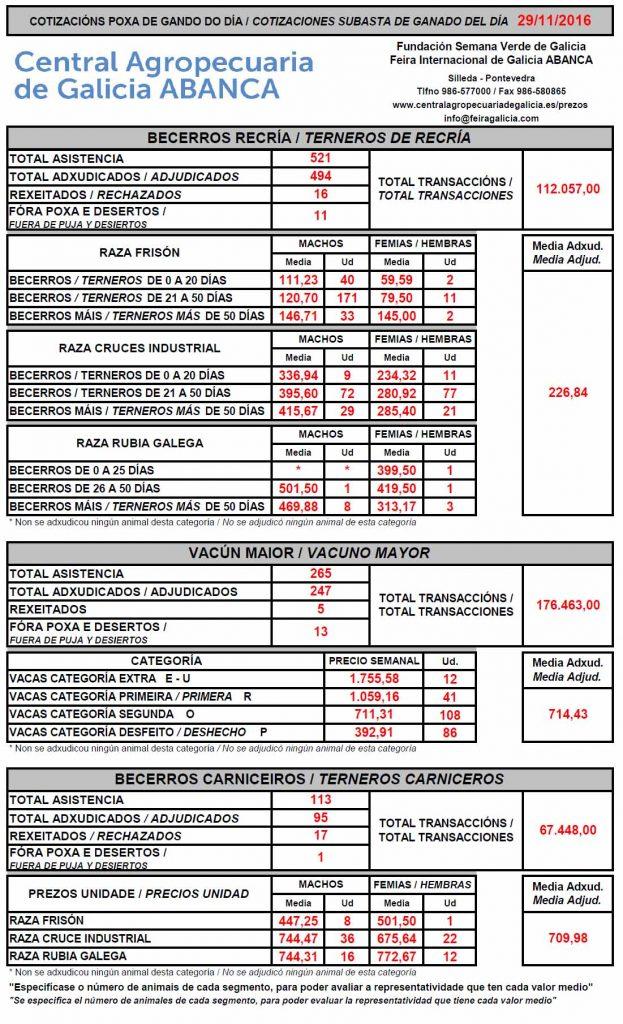 cotizacions_silleda_vacun_28_novembro_16