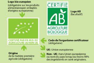 Demandan que los productos ecológicos importados cumplan la normativa europea