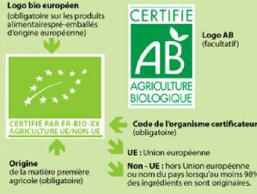 Demandan que os produtos ecolóxicos importados cumpran a normativa europea