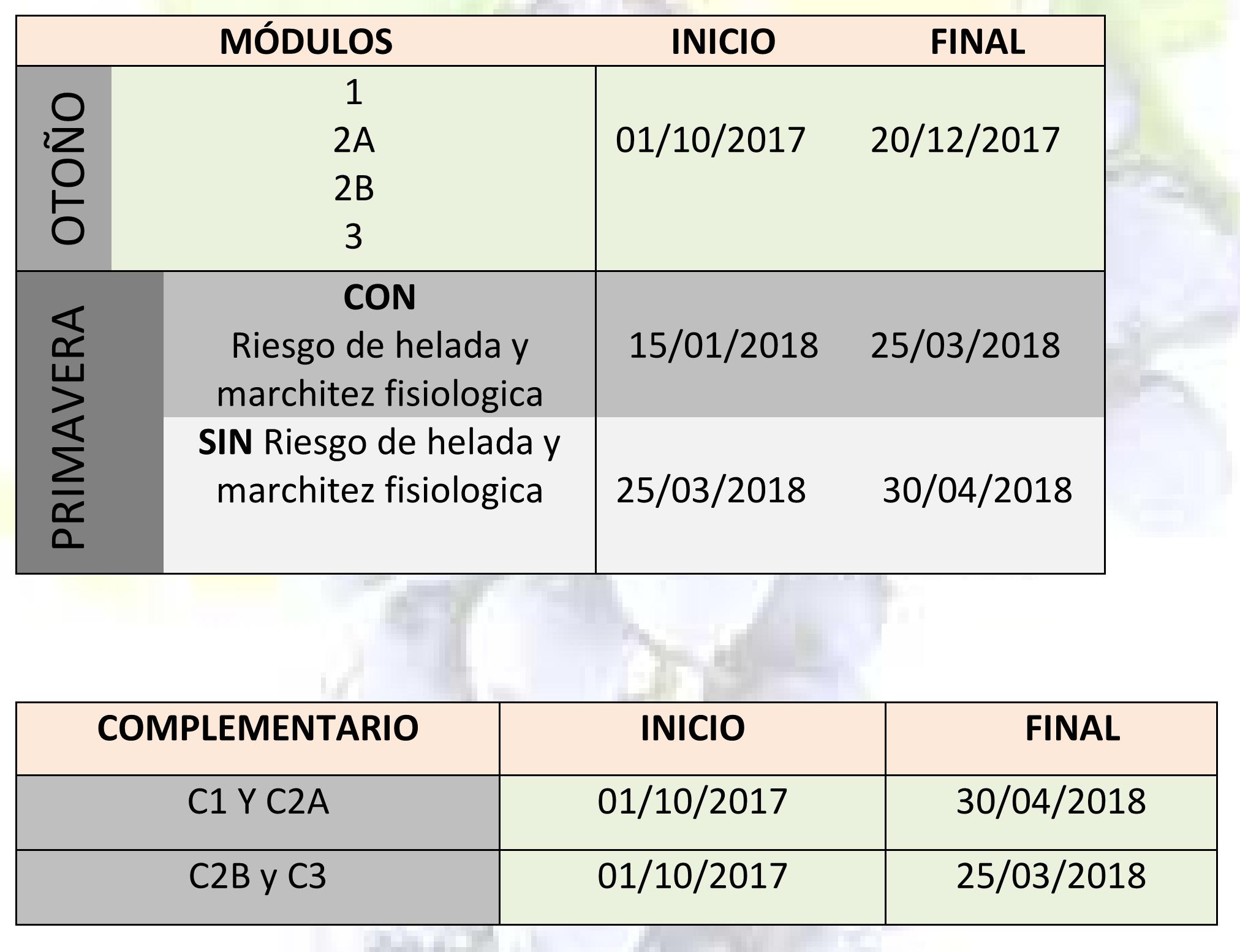 VIÑEDO_SEGURO_UCOGA_1