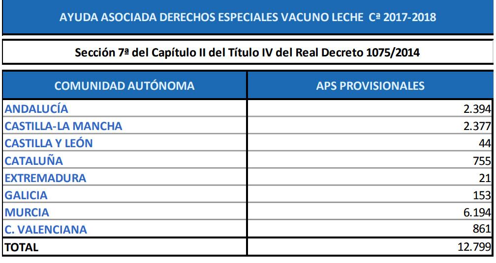 vaca_leite_axuda_espediais_2017