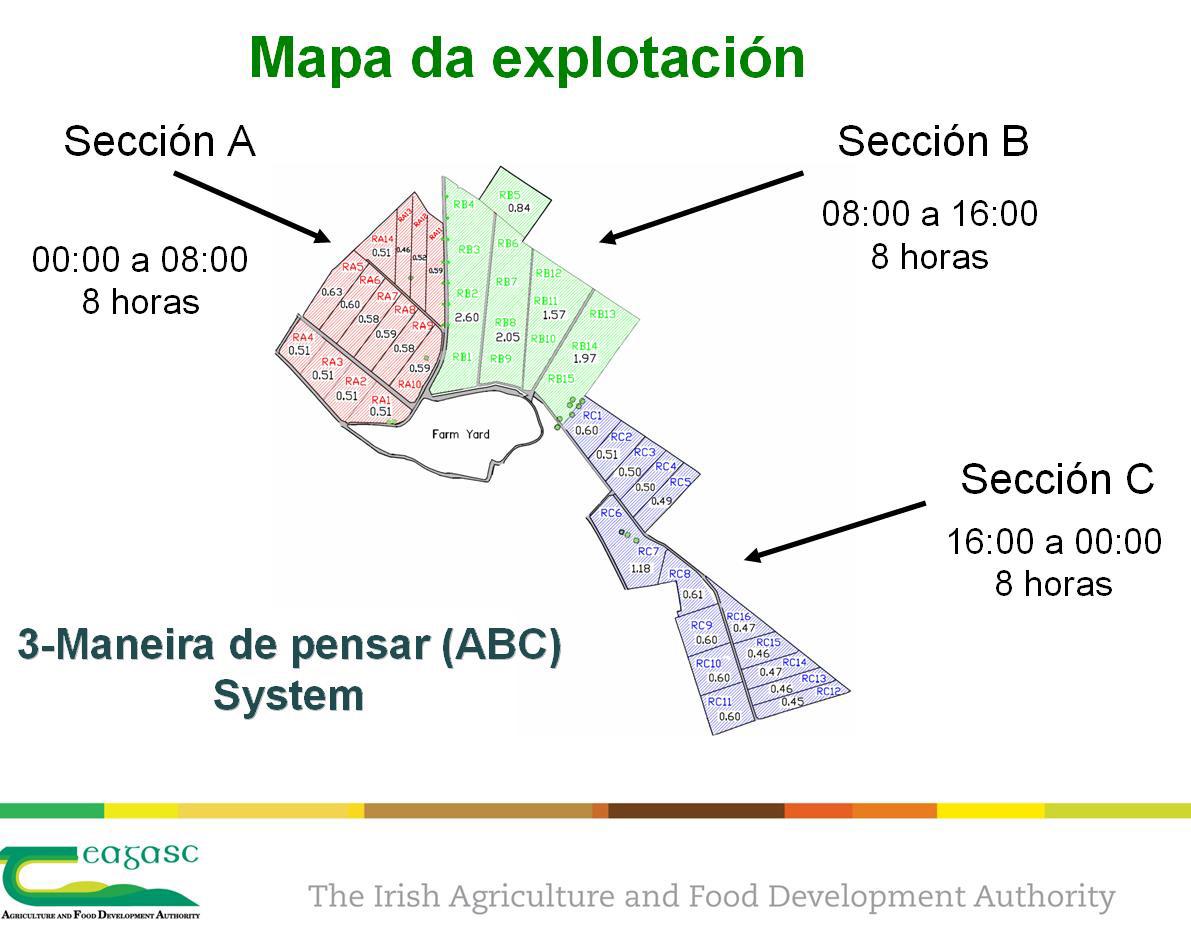 Mapa de pastoreo en explotacion con ordeño automatico