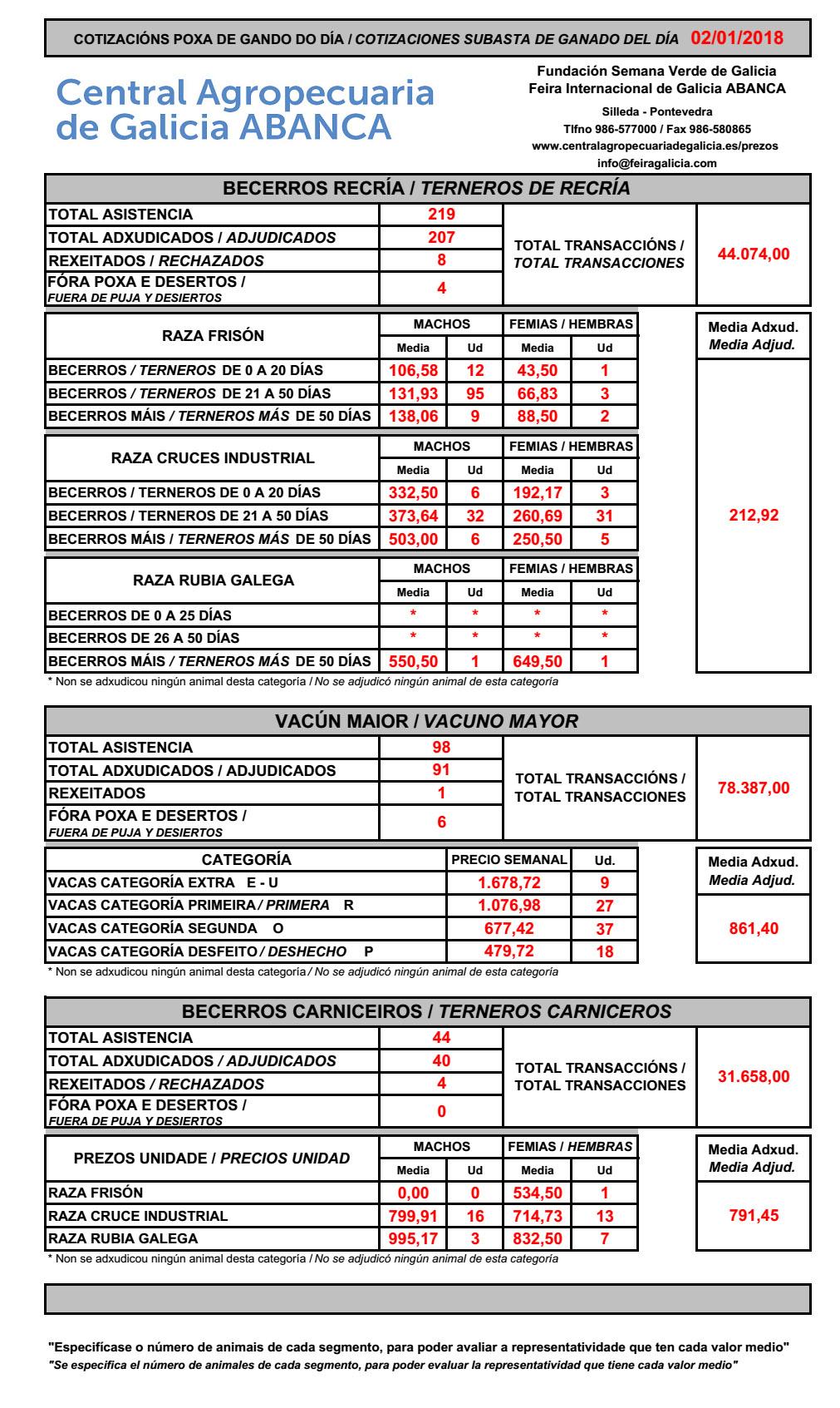 SILLEDA_vacun_XANEIRO_18_1