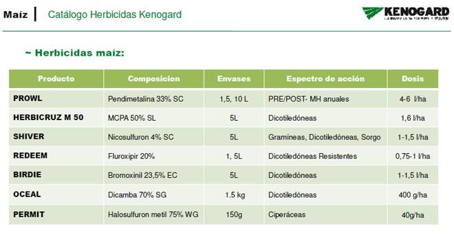 catalogo kenogard