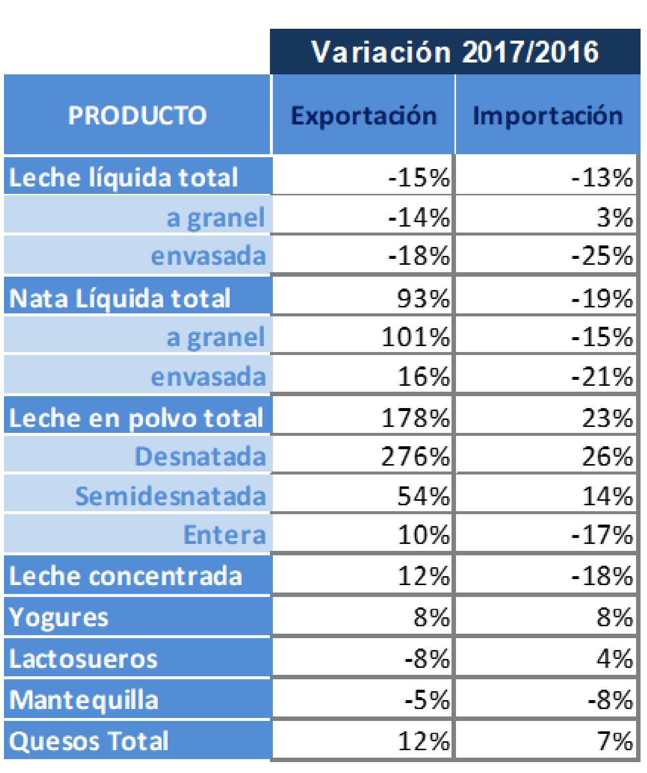 mercado_leite_españa_17