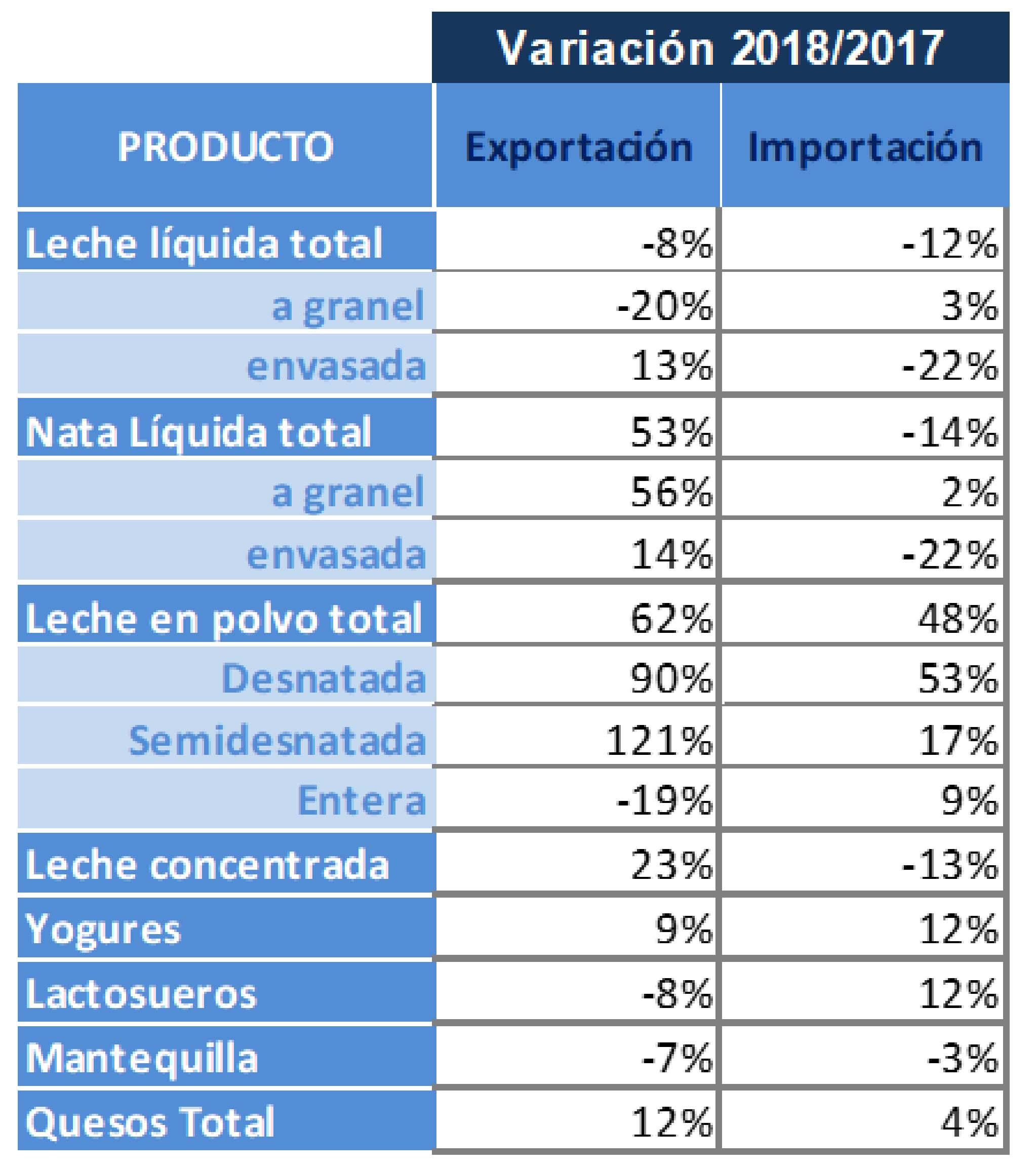 mercado_leite_españa_18