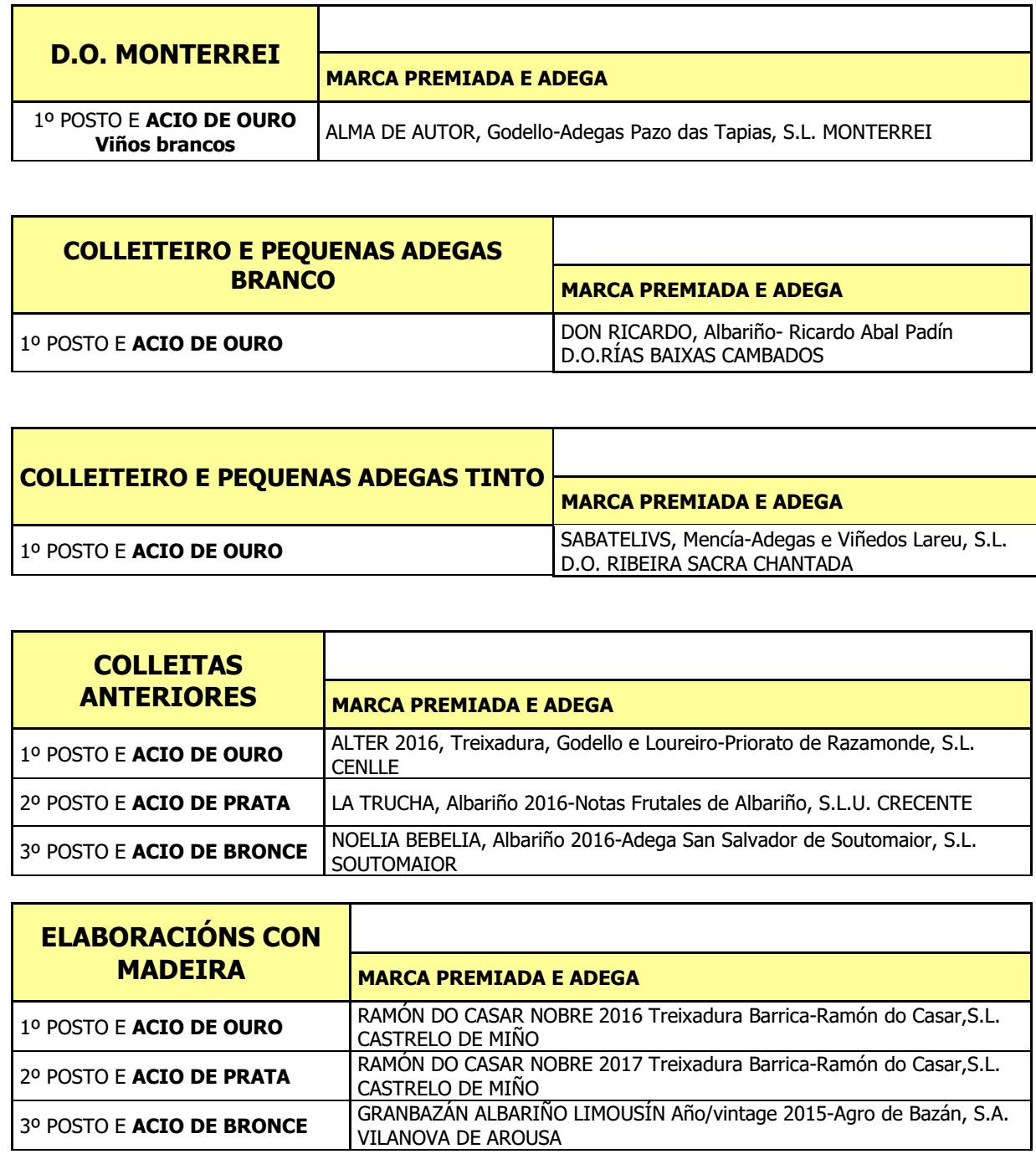 catas_18_vinos_2