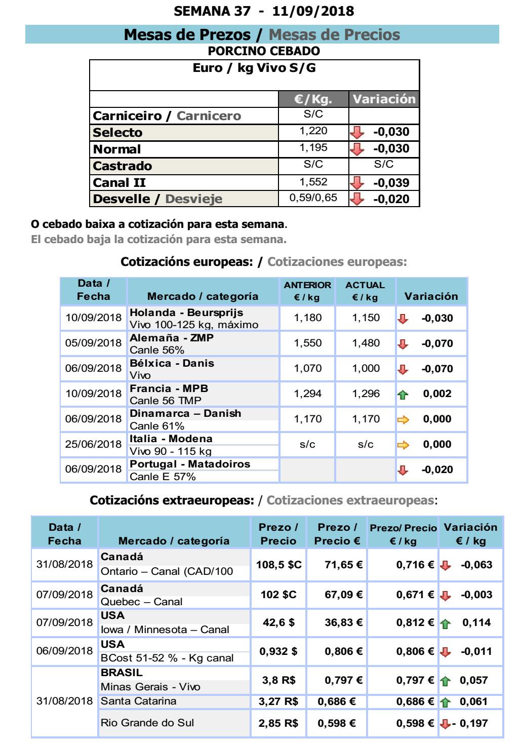 COTIZACIONS_SILLEDA_19_09_3_porciono