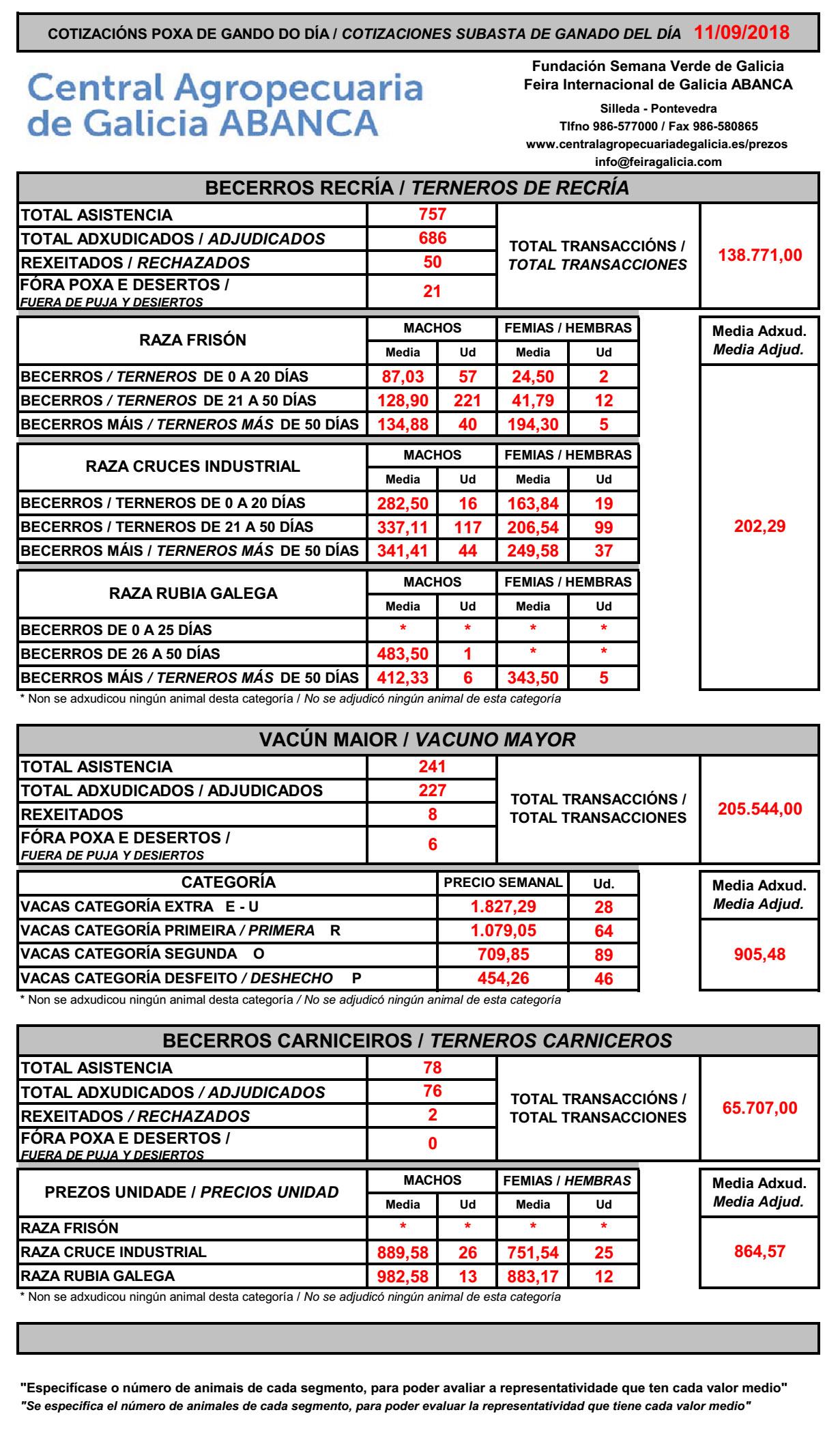 COTIZACIONS_SILLEDA_19_09_3_vacun