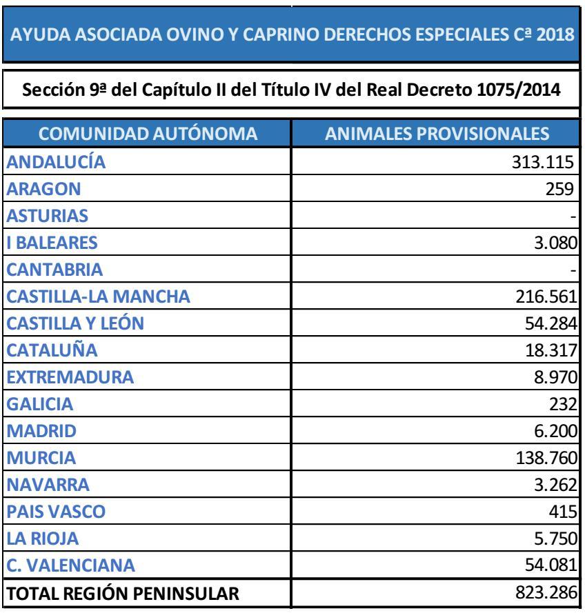 18_AXUDAS_OV_CAP_DEREITOS_ESPECIAIS