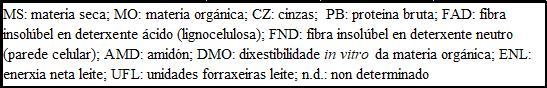 CIAM_ECOLOXICO_LIMIA_3