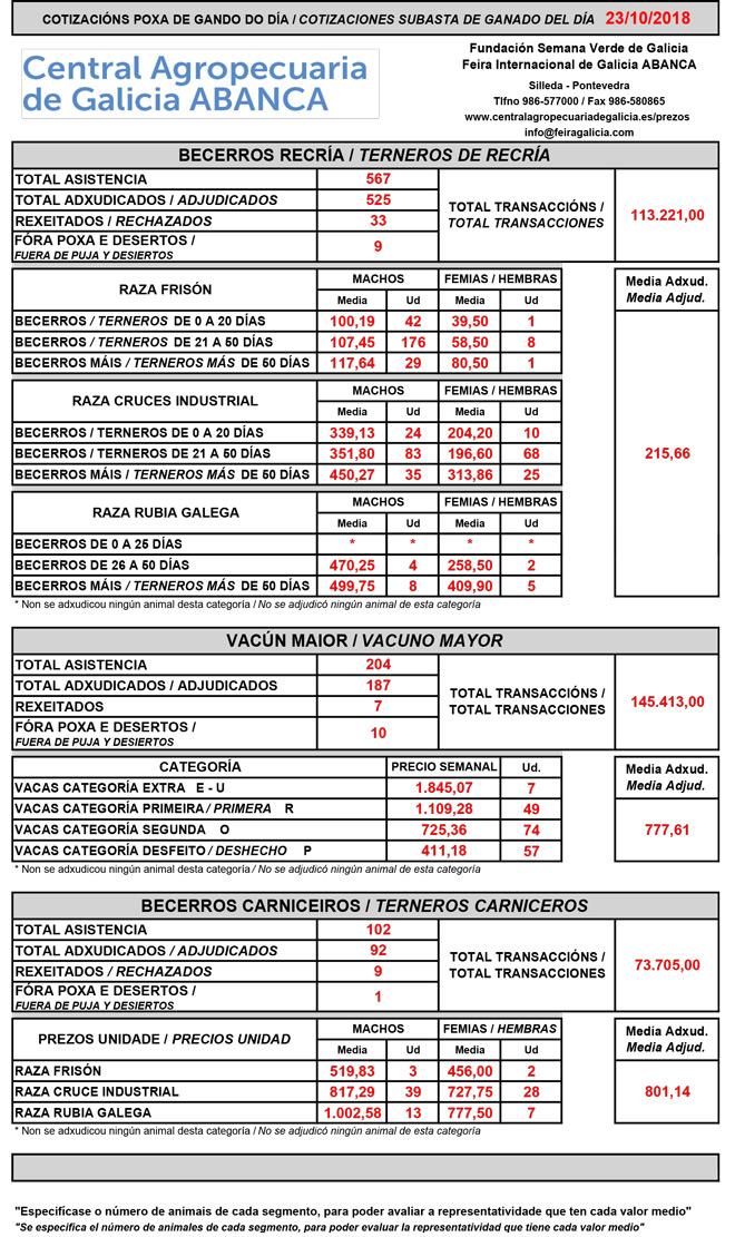 Cotizacions-Silleda-vacun-23_10_2018-1