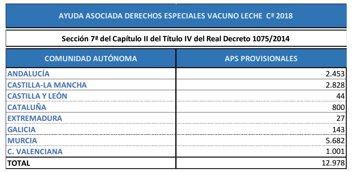 FEGA_VACAS_LEITE_DEREITOS_18_PROVISIONAL