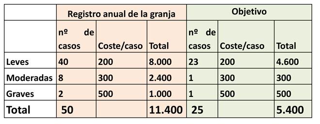 Coste-mastitis-Mamitis-clinicas-