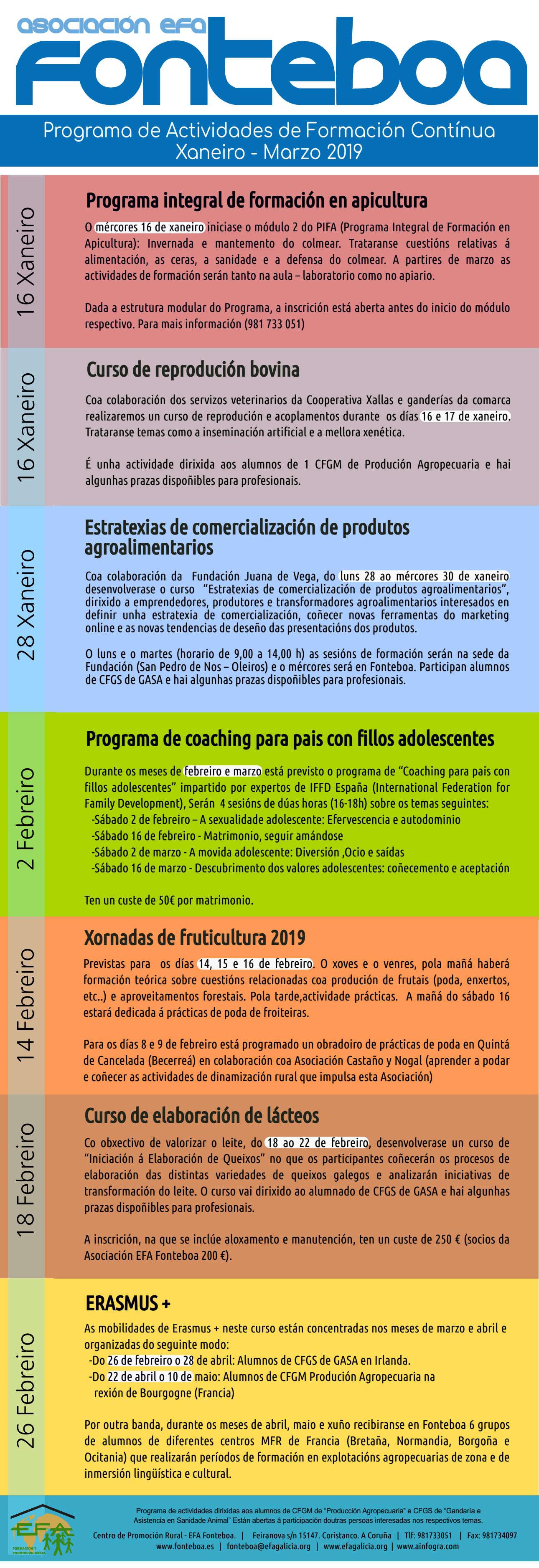FONTEBOA_2019_1
