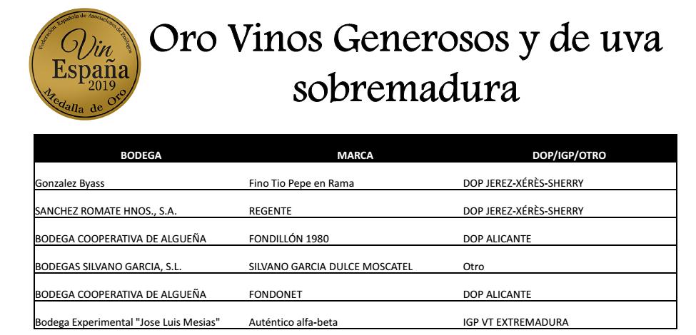 viniespaña19_6