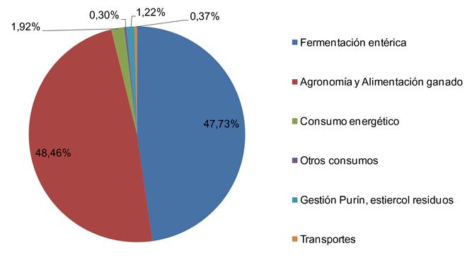 AGACA-pegada-carbono-