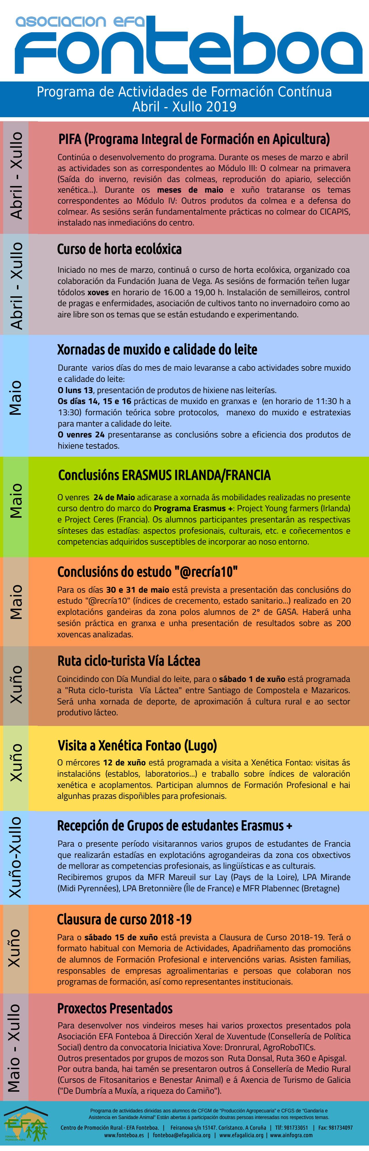 FONTEBOA PROGRAMA