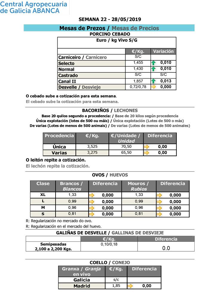 Central-Agropecuaria-Silleda-28_05_2019-porcino-
