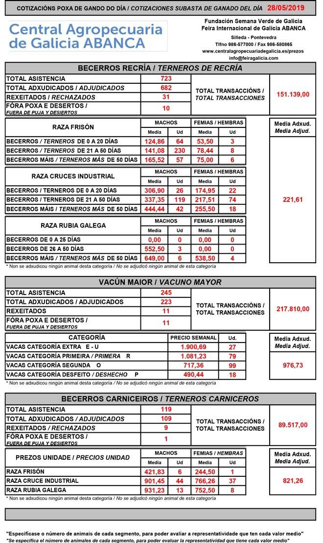 Central-agropecuaria-Silleda-28_05_2019-vacun-