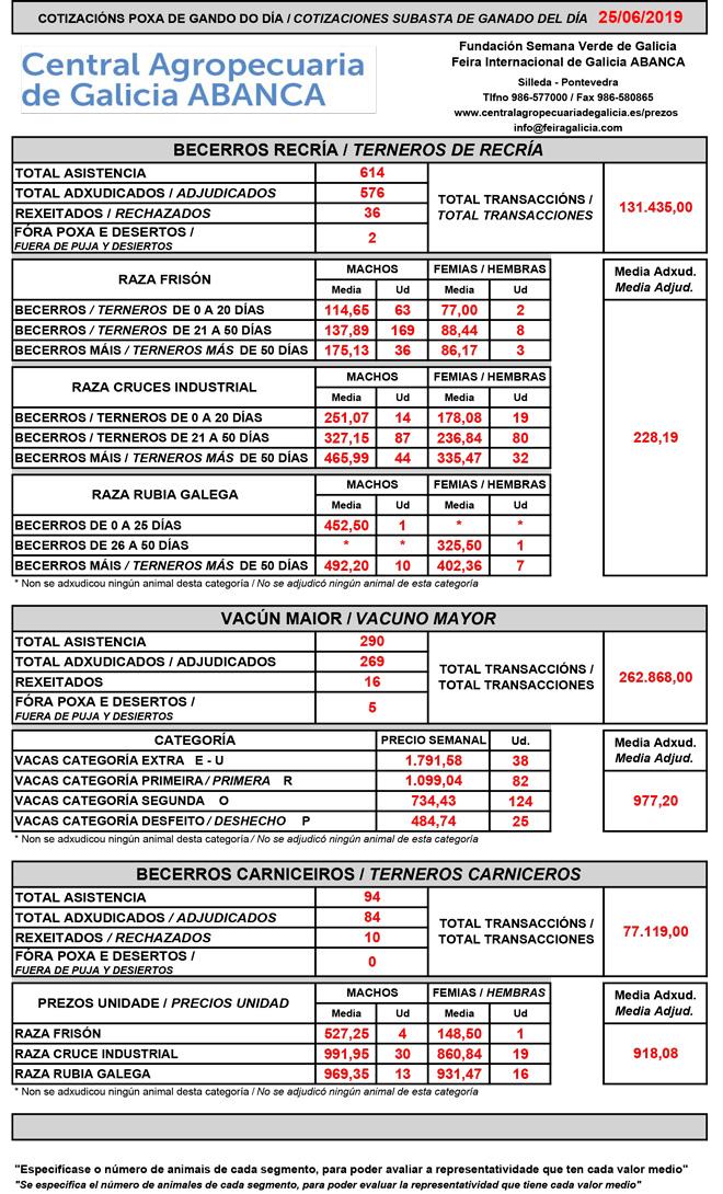 25_06_2019-Central-Agropecuaria-Galicia-Silleda-Vacun-