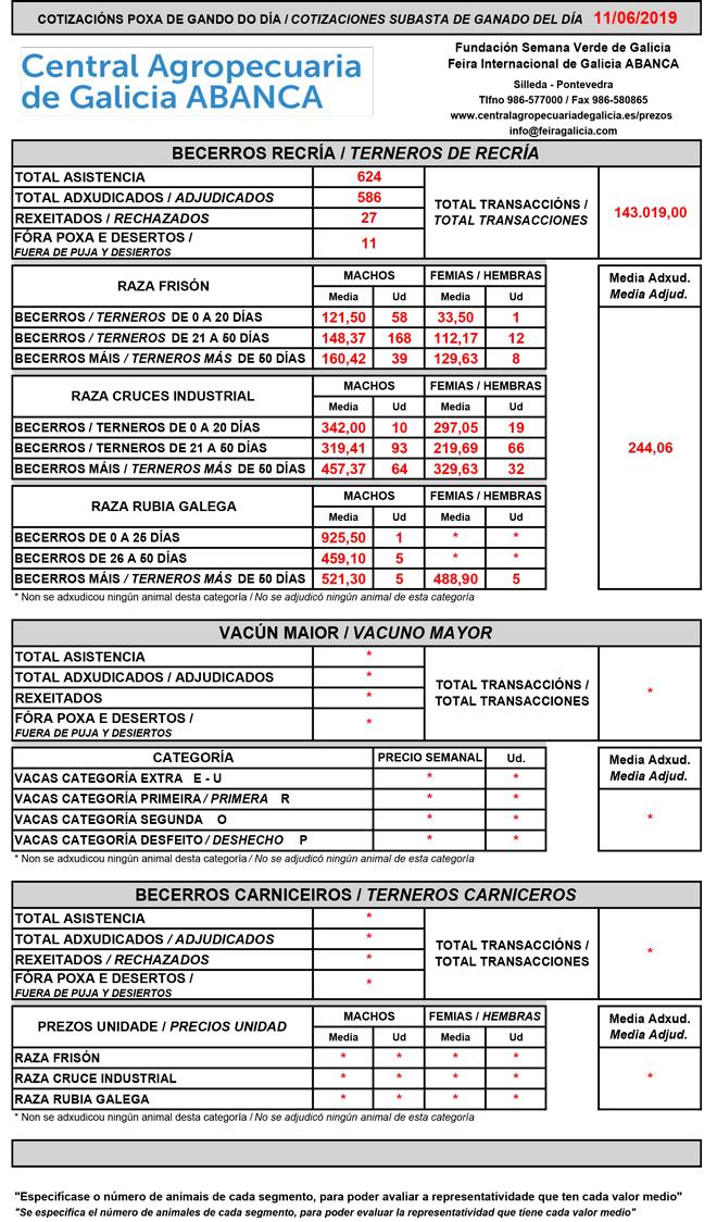 Central-Agropecuaria-Galicia-Vacun-11_06_2019-1