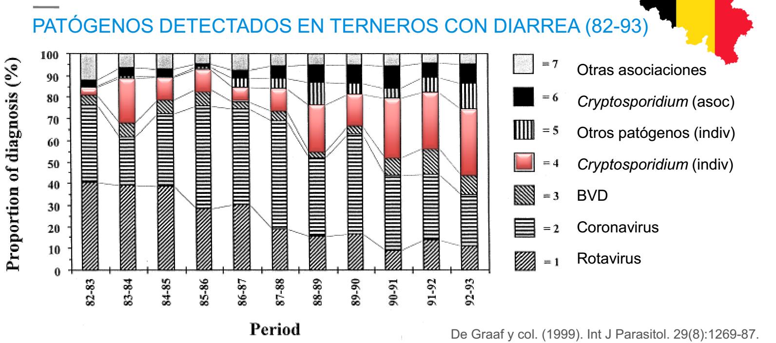 DIARREA BECERROS PABLO DIAZ 4