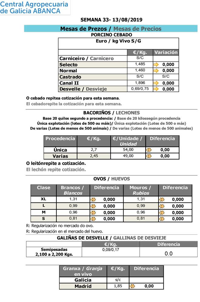 Central-Agropecuaria-Galicia-13_08_2019-Porcino-