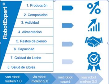 ROBOT DE HEUS 6