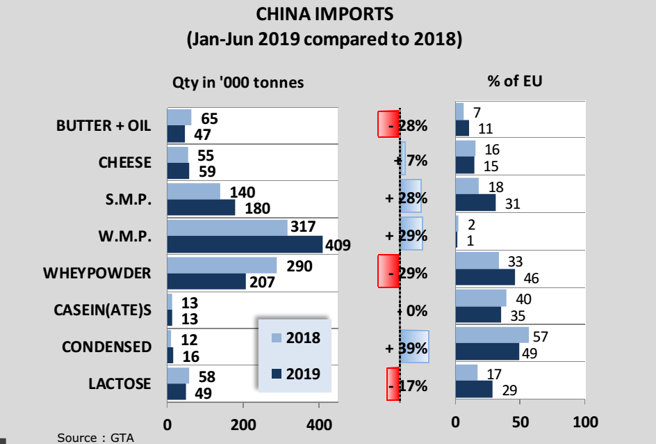 china leite UE 1